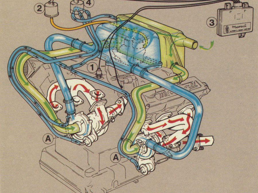 1985 Maserati Wiring Diagram 2008 Yamaha Stratoliner Ignition Wiring Begeboy Wiring Diagram Source
