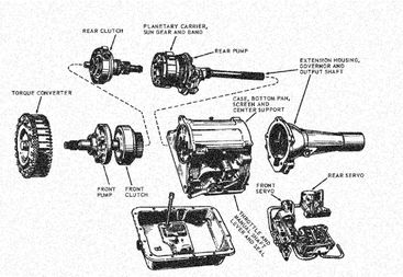 Ford O Matic Transmission Hemmings