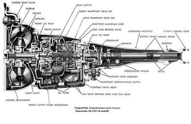 69 charger transmission wiring diagram chrysler a 727 transmission hemmings  chrysler a 727 transmission hemmings