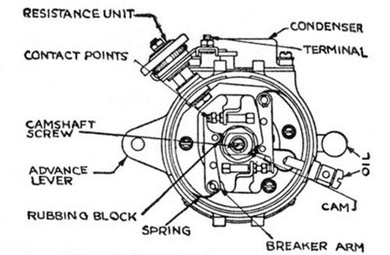 [DIAGRAM_38DE]  Get to the Point | Hemmings | Breaker Point Distributor Wiring Diagram |  | Hemmings Motor News