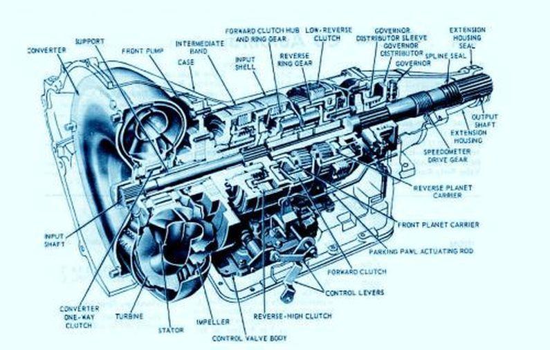 Ford C-6 Transmissions | HemmingsHemmings