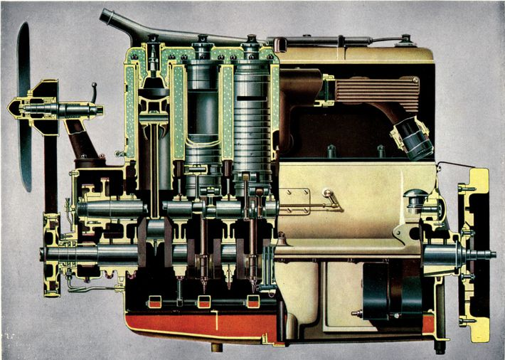 The Minerva sleeve valve engine, shown here in the company's 1927 sales catalog printed in Brussels, Belgium. ILLUSTRATIONS COURTESY OF THE WALT GOSDEN COLLECTION.