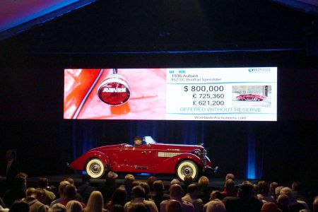 Worldwide Auctioneers Record $5.9 million result at 2020 Scottsdale sale