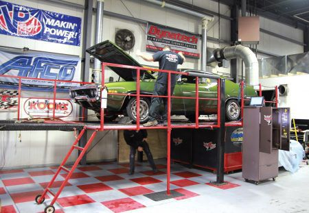 The basics of tuning a car on the dyno